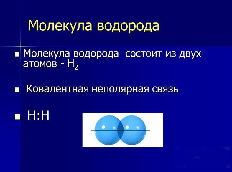 Молекула водорода фото